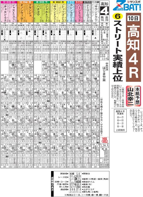 【ダイオライト記念2020】出走予定馬・予想 ...
